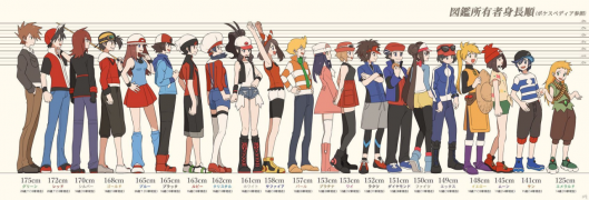 Pokemon Adventures manga Protagonists by height
